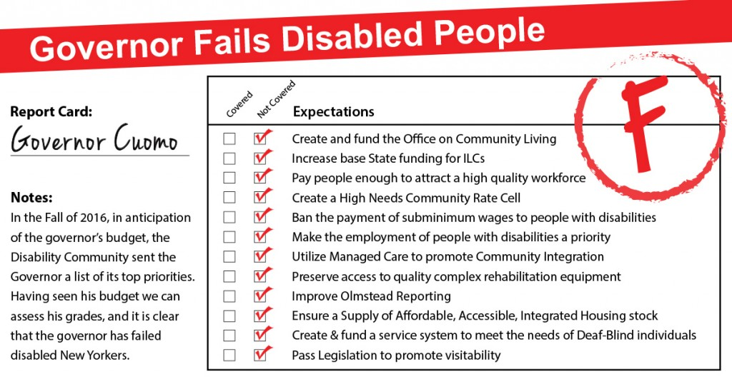 "Report Card with red letter F in a red circle. Red bar titled, ""Governor Fails Disabled People"" and text said,""Report Card: Governor Cuomo, Notes: In the Fall of 2016, in anticipation of the governor's budget, the Disability Community sent the Governor a list of its top priorities. Having seen his budget we can assess his grades, and it is clear that the governor has failed disabled New Yorkers. A chart checked ""Not Covered"" for the Expectations list: Create and fund the Oce on Community Living Increase base State funding for ILCs Pay people enough to attract a high quality workforce Create a High Needs Community Rate Cell Ban the payment of subminimum wages to people with disabilities Make the employment of people with disabilities a priority Utilize Managed Care to promote Community Integration Preserve access to quality complex rehabilitation equipment Improve Olmstead Reporting Ensure a Supply of Aordable, Accessible, Integrated Housing stock Create & fund a service system to meet the needs of Deaf-Blind individuals Pass Legislation to promote visitability."""